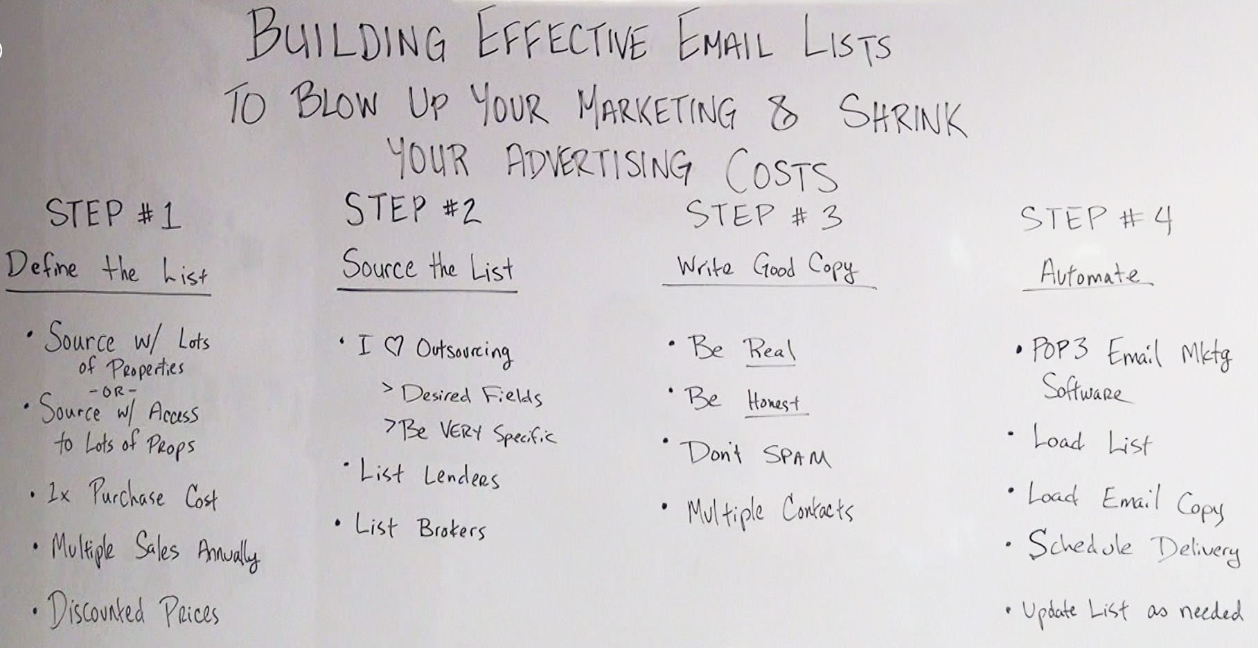 Building Effective Email Lists