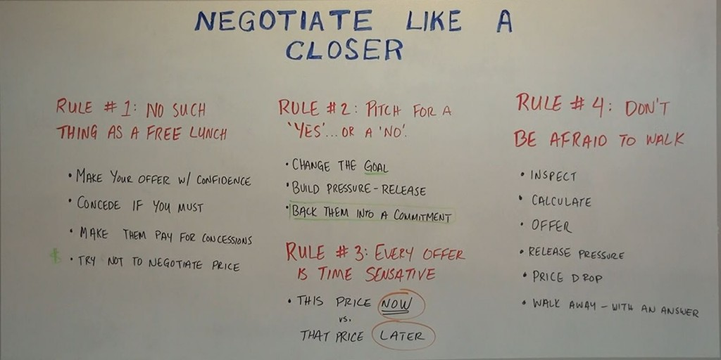 Negotiate Like A Closer