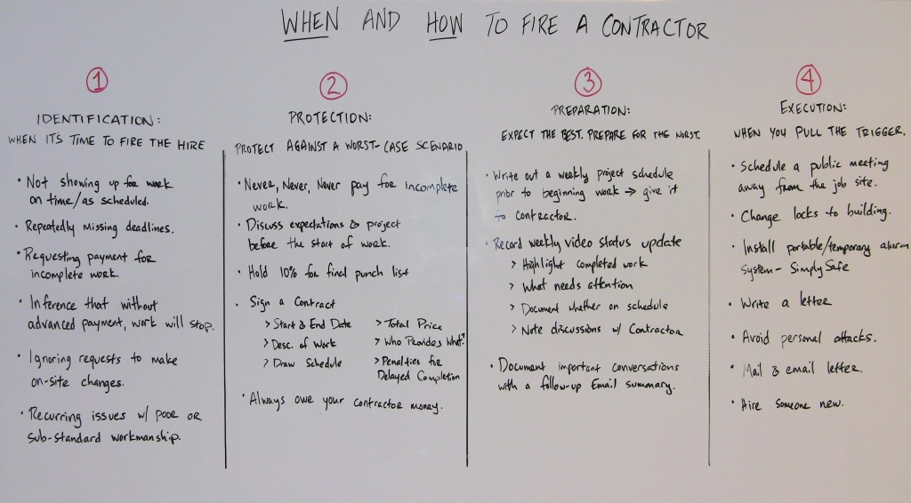 When and How to Fire a Contractor