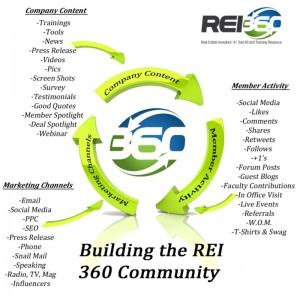 building-the-rei360-community1